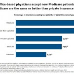 physicians taking new patients