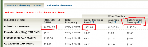 retail cost