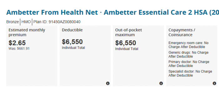 Awesome Obamacare Premiums